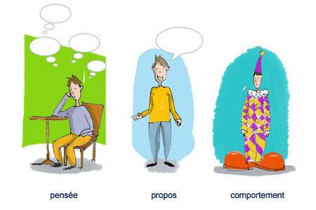 définition de la schizophrénie : triple incohérence